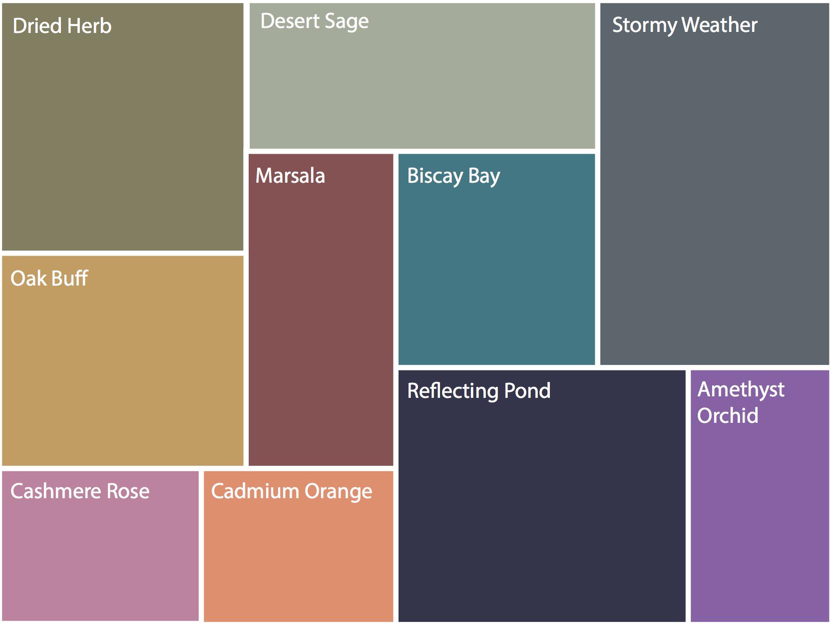 Color Palette Fall Winter 2015-16
